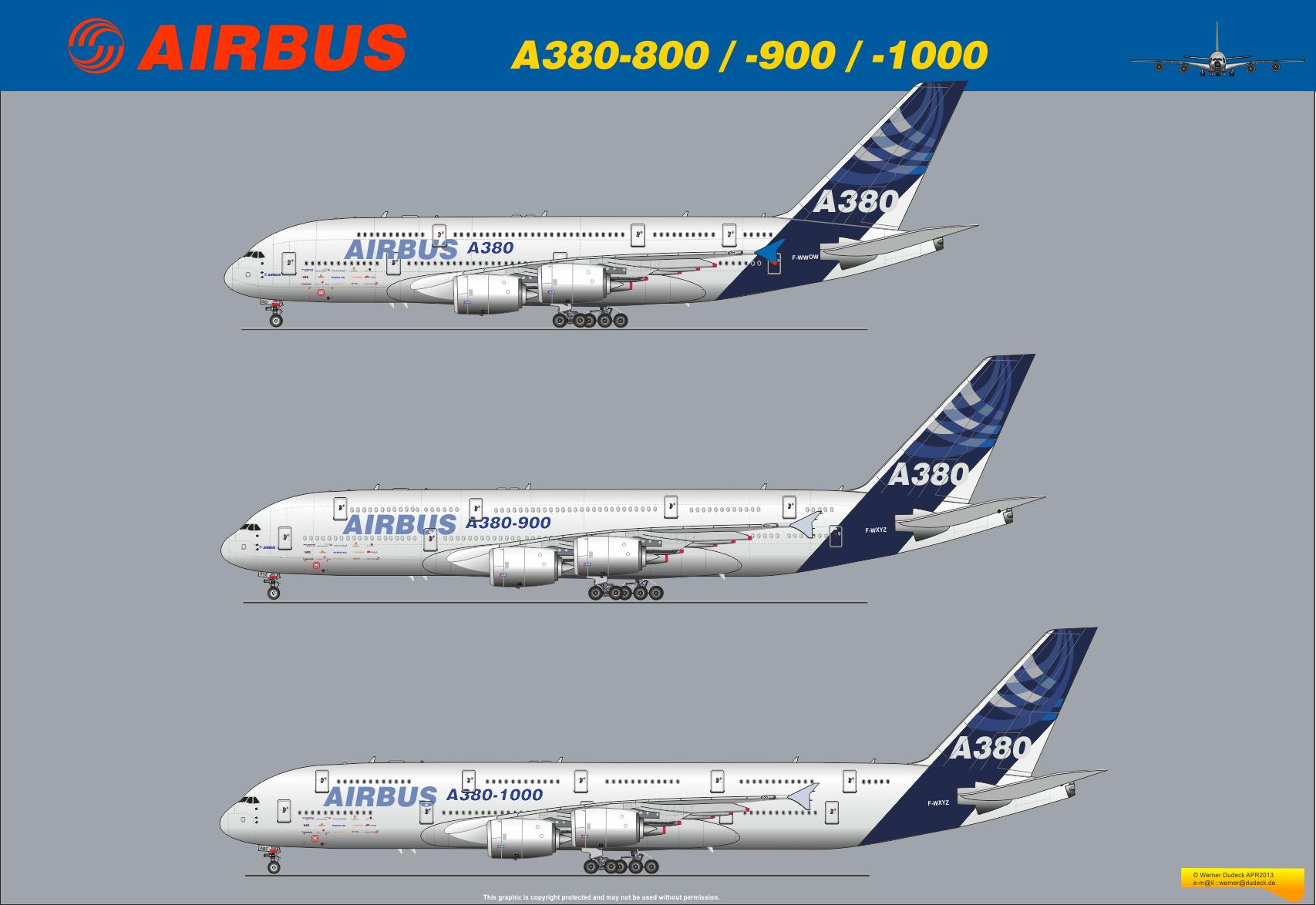 هواپیماهای بزرگ - سایت خبری ازدیدما